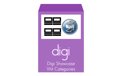 digi-showcase-virtuemart-categories
